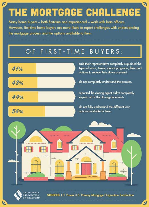 First time home buyers one cool thing